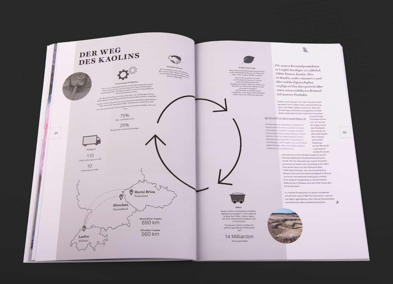 infographic-magazine